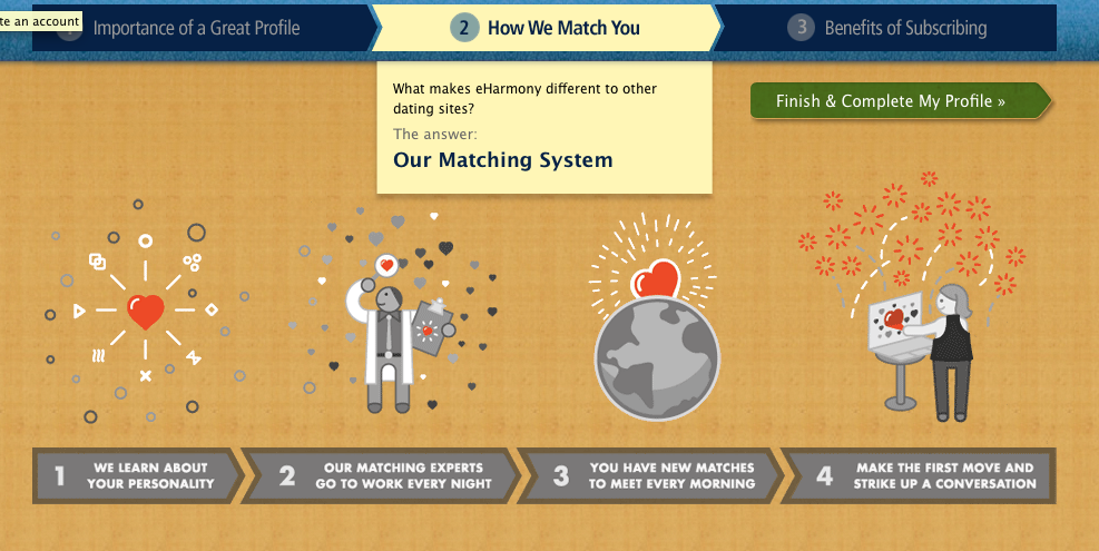 eharmony-review-matchingprocess